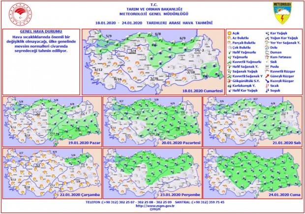 Son dakika - Meteoroloji 6 günlük hava durumu tahminini açıkladı.